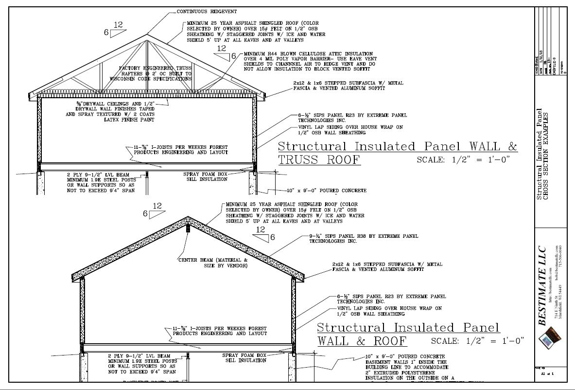 Energy efficient bestimate llc for Structural insulated panels prices
